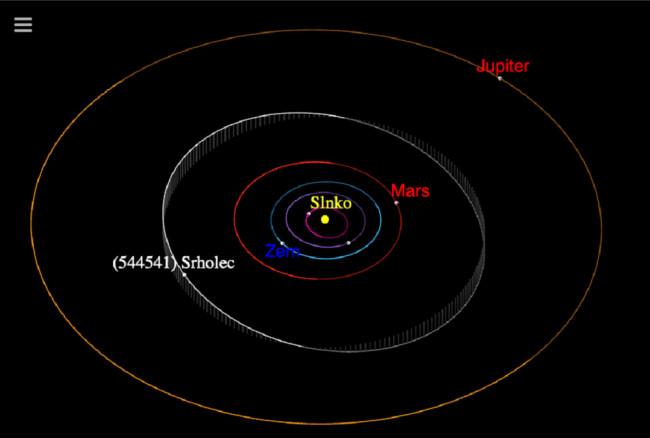 Dráha asteroidu Srholec a poloha objektu a planét v deň objavu, 24. marca 2011.